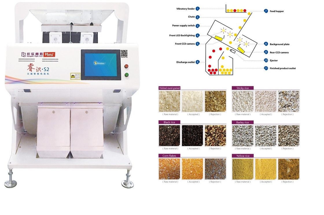 2.0KW Voltage 220V/50HZ CCD Color Sorting Machine For Bean With Production Capacity 2 Ton Per Hour